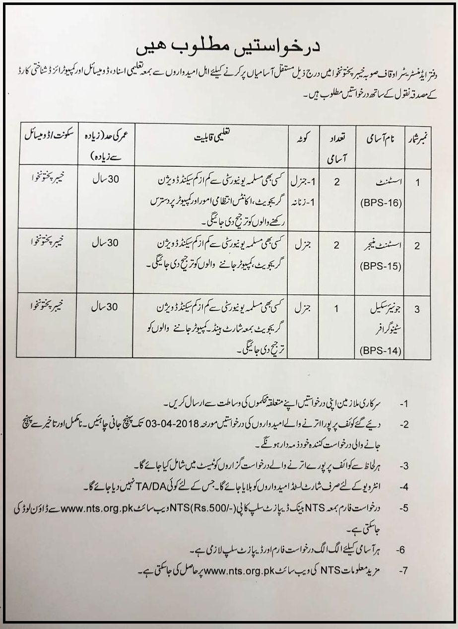Auqaf Department KPK Jobs 2018 Application Form Test Date Syllabus