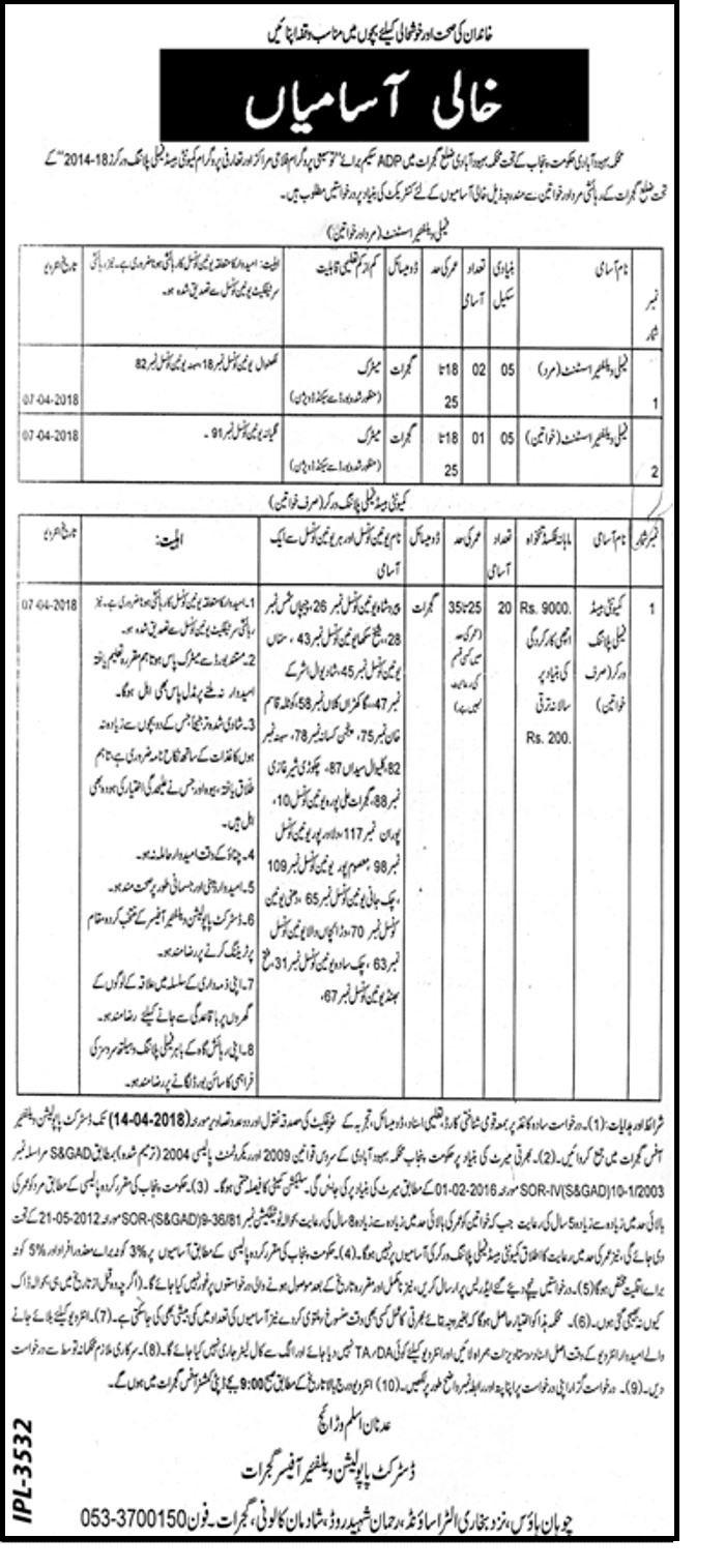 Punjab Population Welfare Gujrat jobs 2018 Allication Form Online
