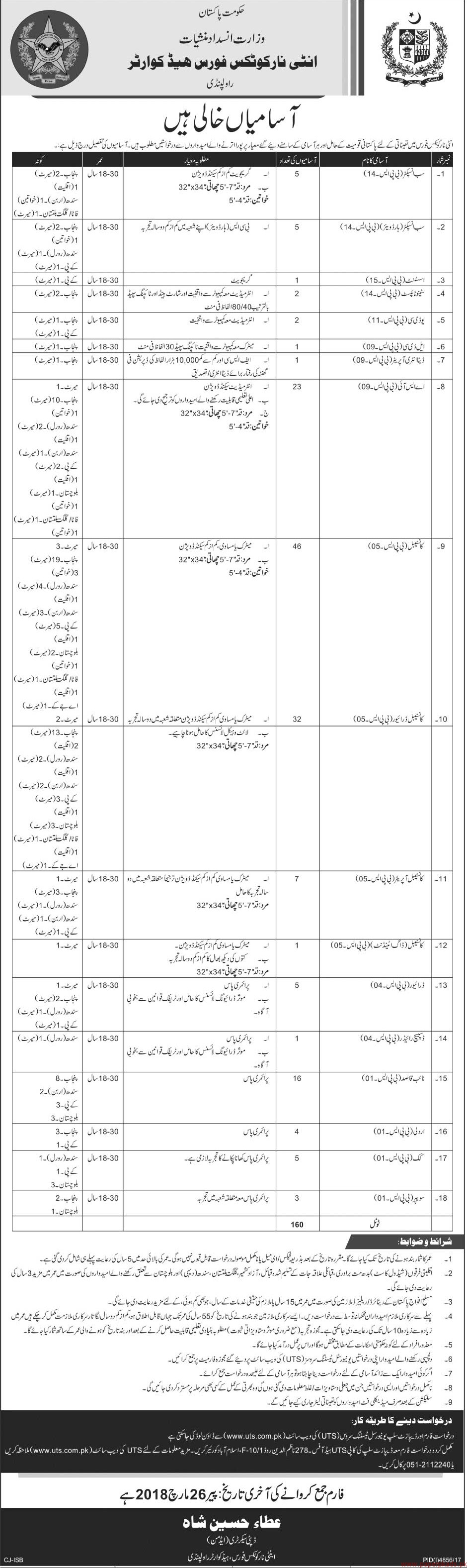 Anti Narcotics Force ANF Jobs 2018 Application Form online preparation