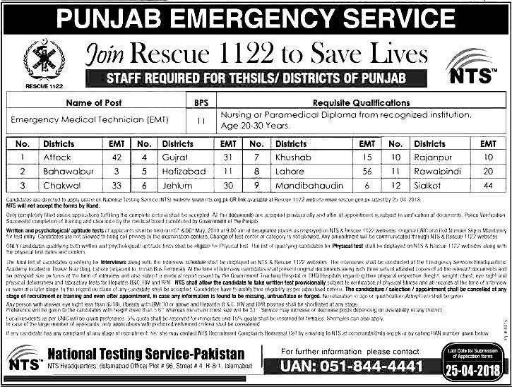 Emergency Service Rescue 1122 Medical Vacancies job 2018