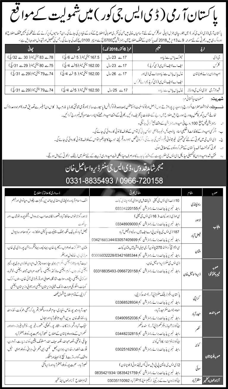 Pakistan Army DSG Core Jobs 2018