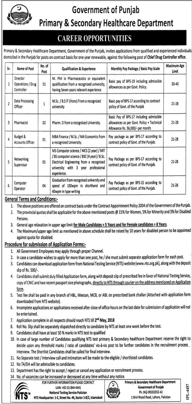 NTS Punjab Health Department Jobs 2018