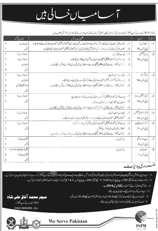 Pak Army Headquarter 477 Army Survey Group Engineers Jobs 2019 Apply