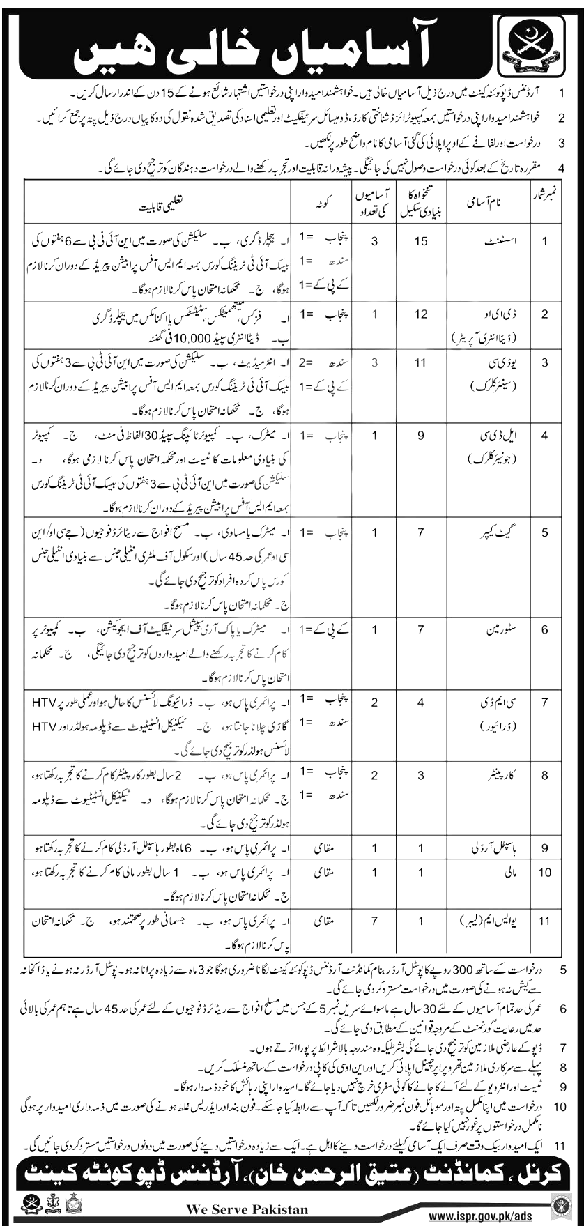 Pak Army Central Ordnance Depot Quetta Cannt Jobs 2019 Download