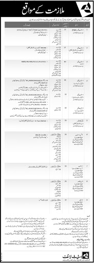 State Life Insurance Corporation Jobs 2018