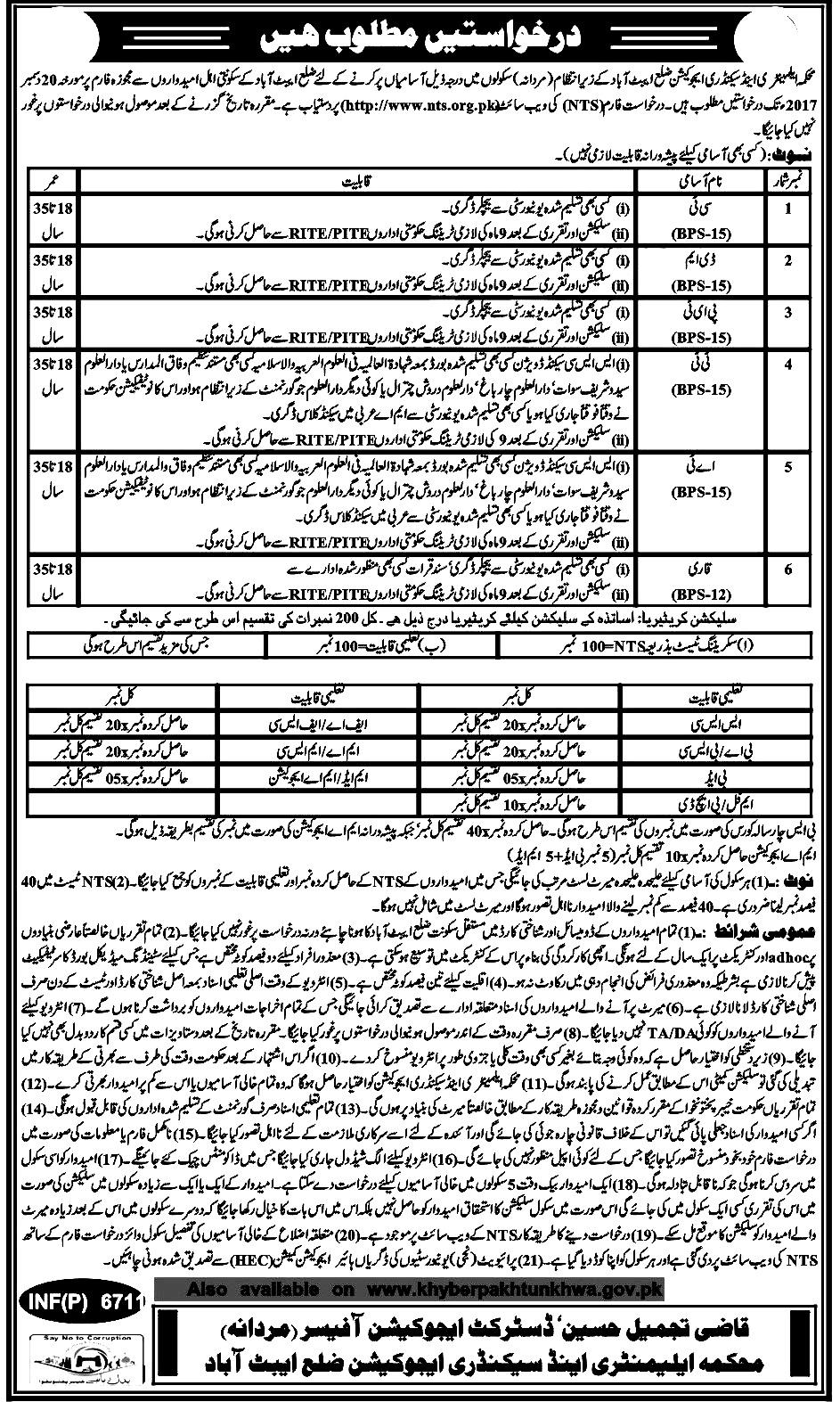 Government of Khyber Paktunkhwa (KPK) announced educators jobs