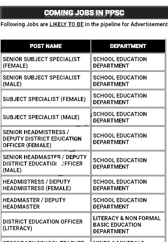 PPSC Headmaster Jobs 2018 Apply Online Procedure Preparation Online mcqs sample papers