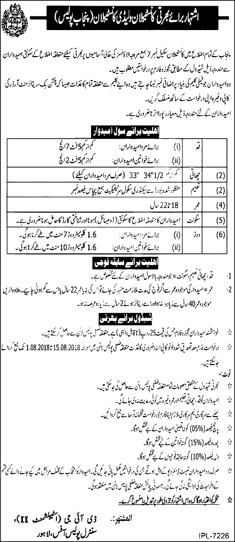 Punjab Police Constable Jobs 2018 Download Applications forms Online