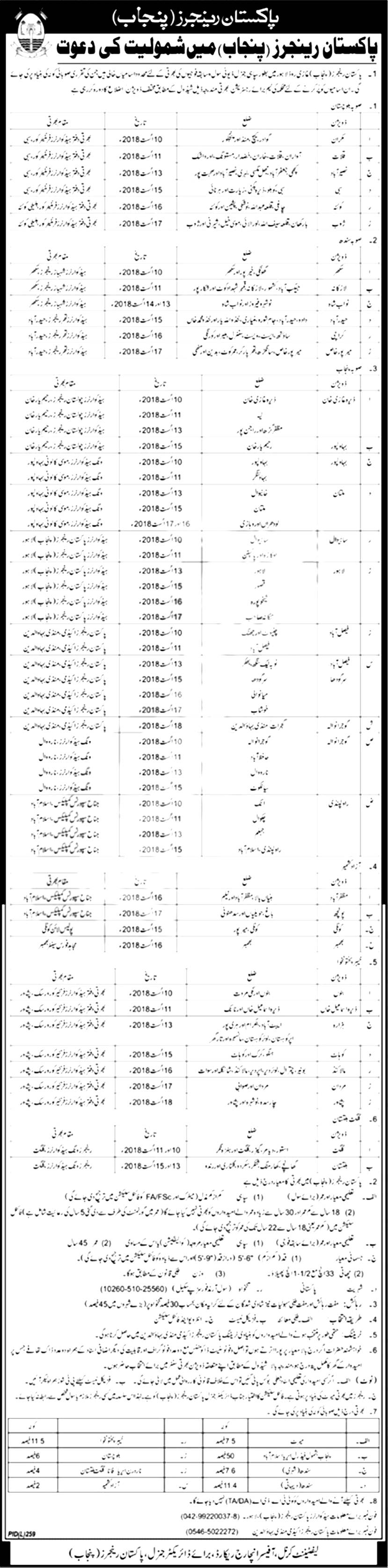 Pakistan rangers jobs 2018 for soldiers application forms roll no slips and test date download