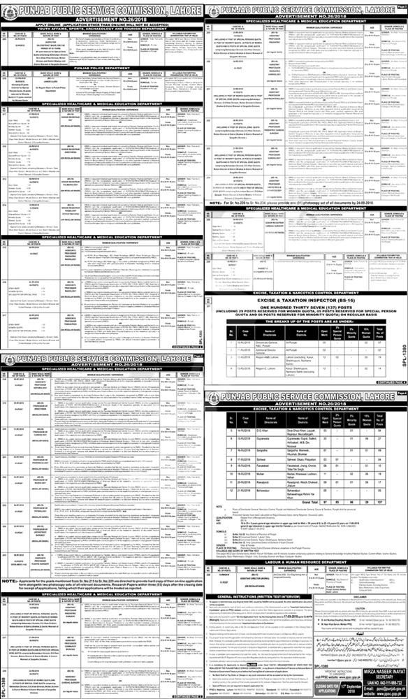 Junior Clerk Jobs in Punjab Police jobs 2018 application form download