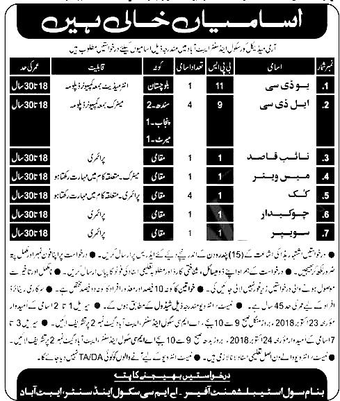 AMC Center Abbottabad Jobs Application form 2018 Download online
