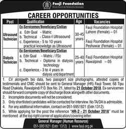 Fauji Foundation Jobs 2018 Online Download Application form
