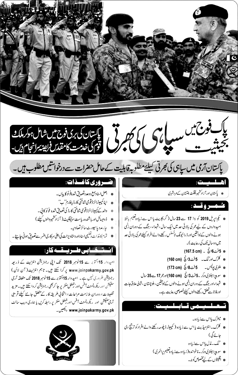 Join Pak Army Soldier Jobs 2018 Online Registration