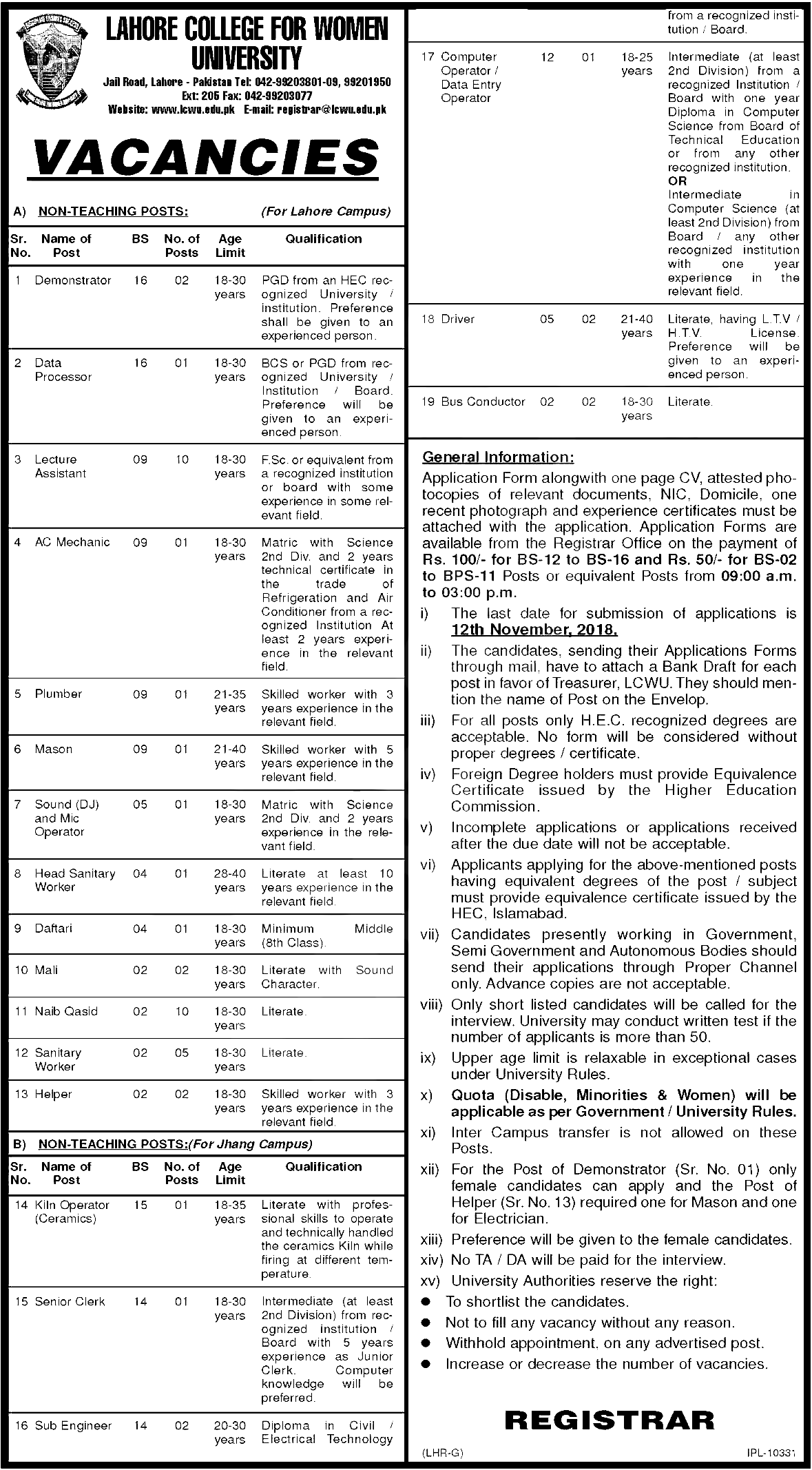Lahore College For Women University LCWU Jobs 2018 Apply Online