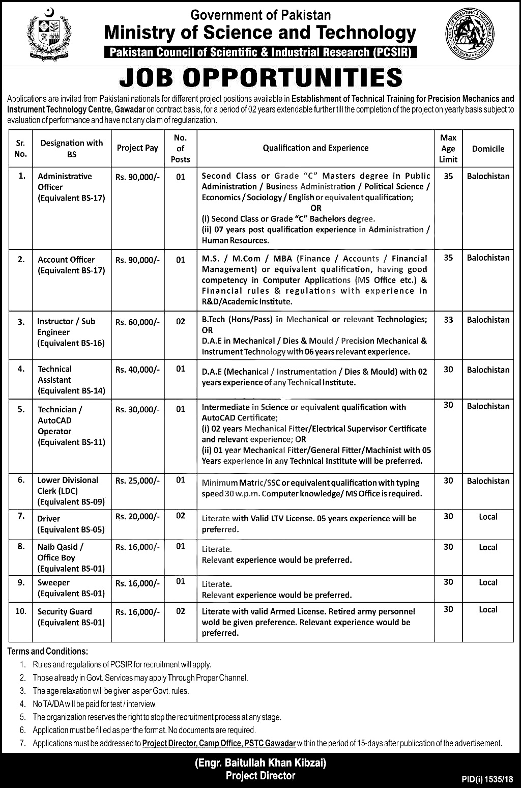 Ministry of Science and Technology Pakistan jobs 2018
