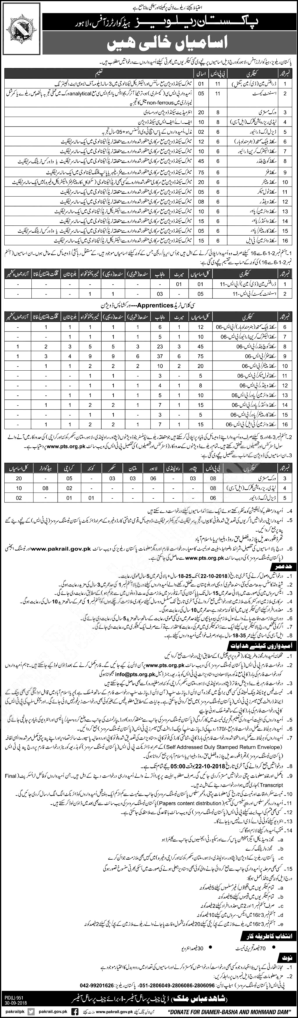 Pak Railways Jobs 2018 PTS Application Form Download Online