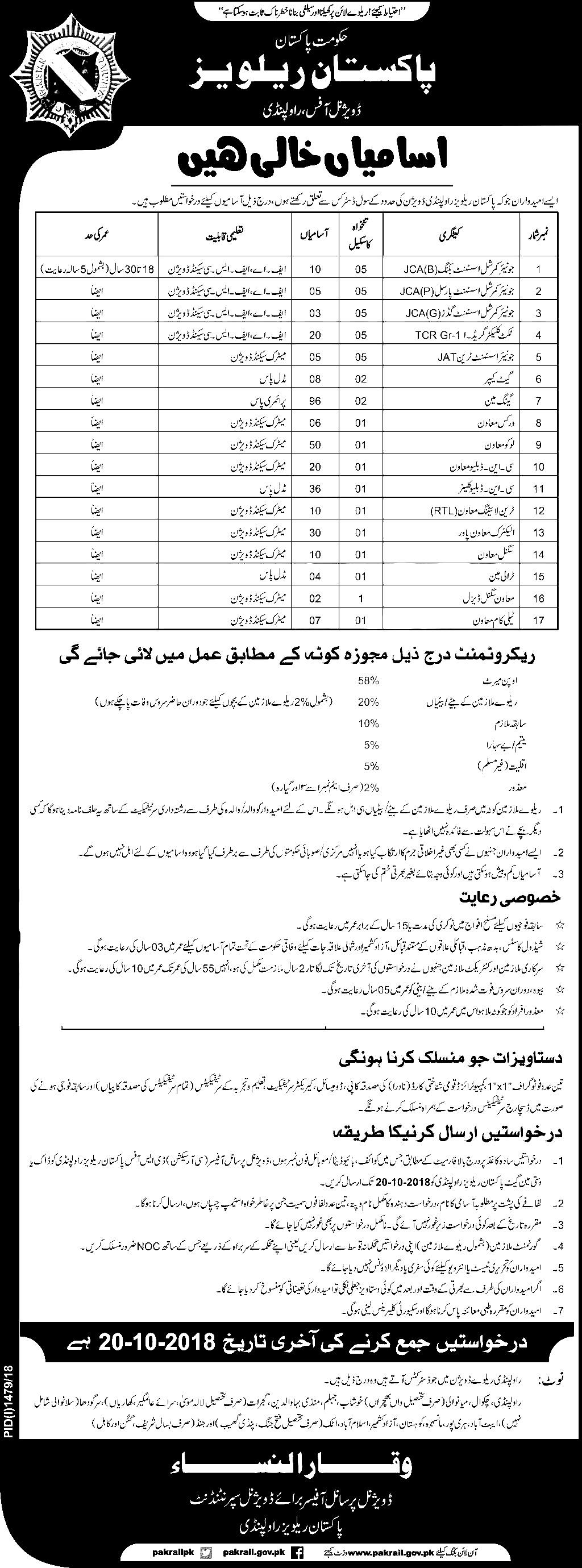 Pakistan Railways Jobs 2018 Application Form Download Online