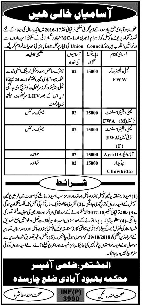 Population Welfare Department KPK Jobs 2018 Download Application forms