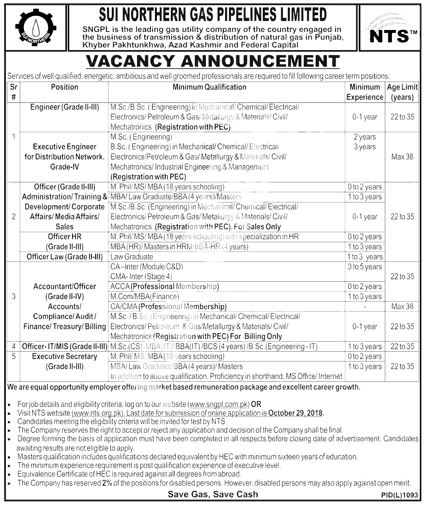 Sui Northern Gas Pipelines Limited (SNGPL) Jobs 2018 Apply Online