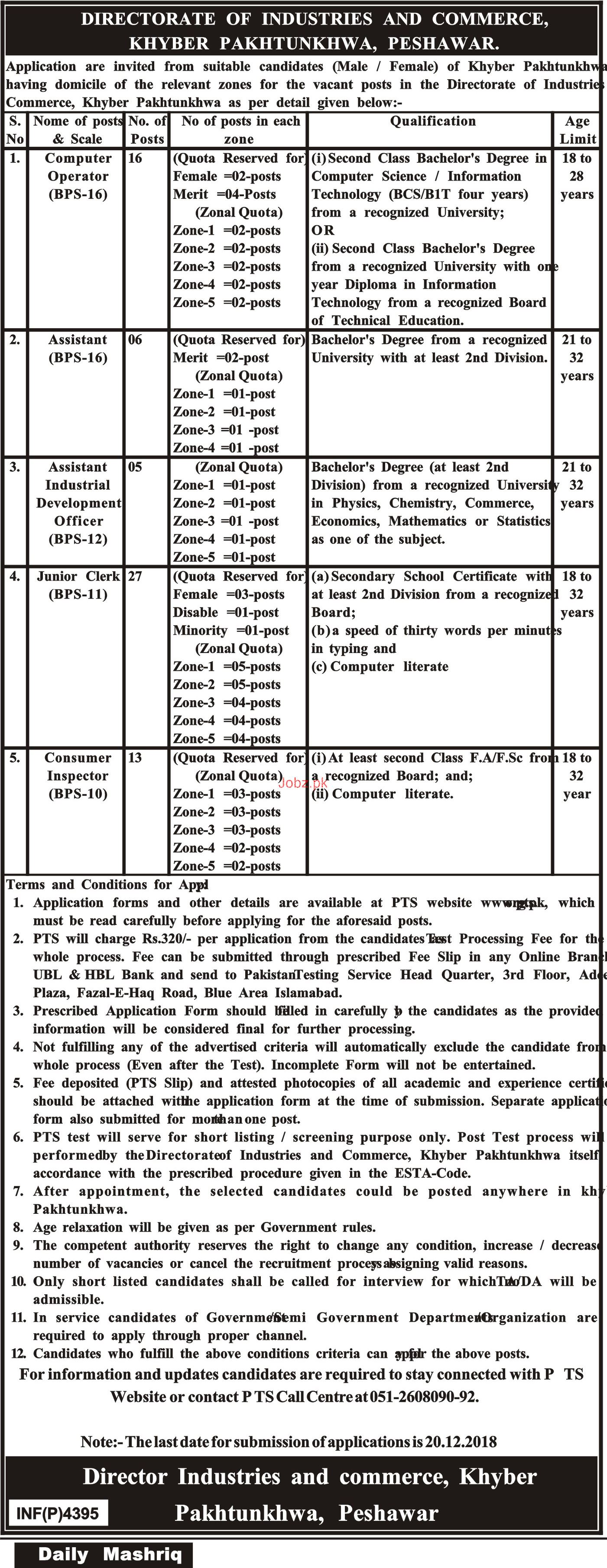Directorate of Industries and Commerce PTS KPK Jobs 2018