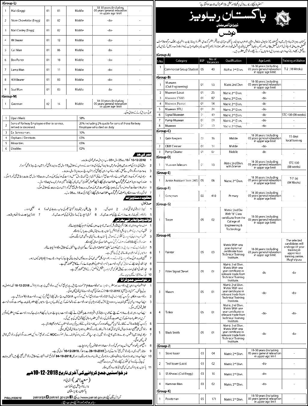 Multan Division Pakistan Railway Jobs 2018 Application Form Download online