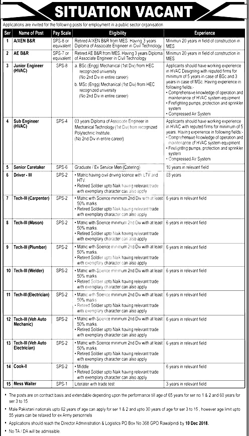 PO Box 368 Atomic Energy Rawalpindi Jobs 2018 Apply online