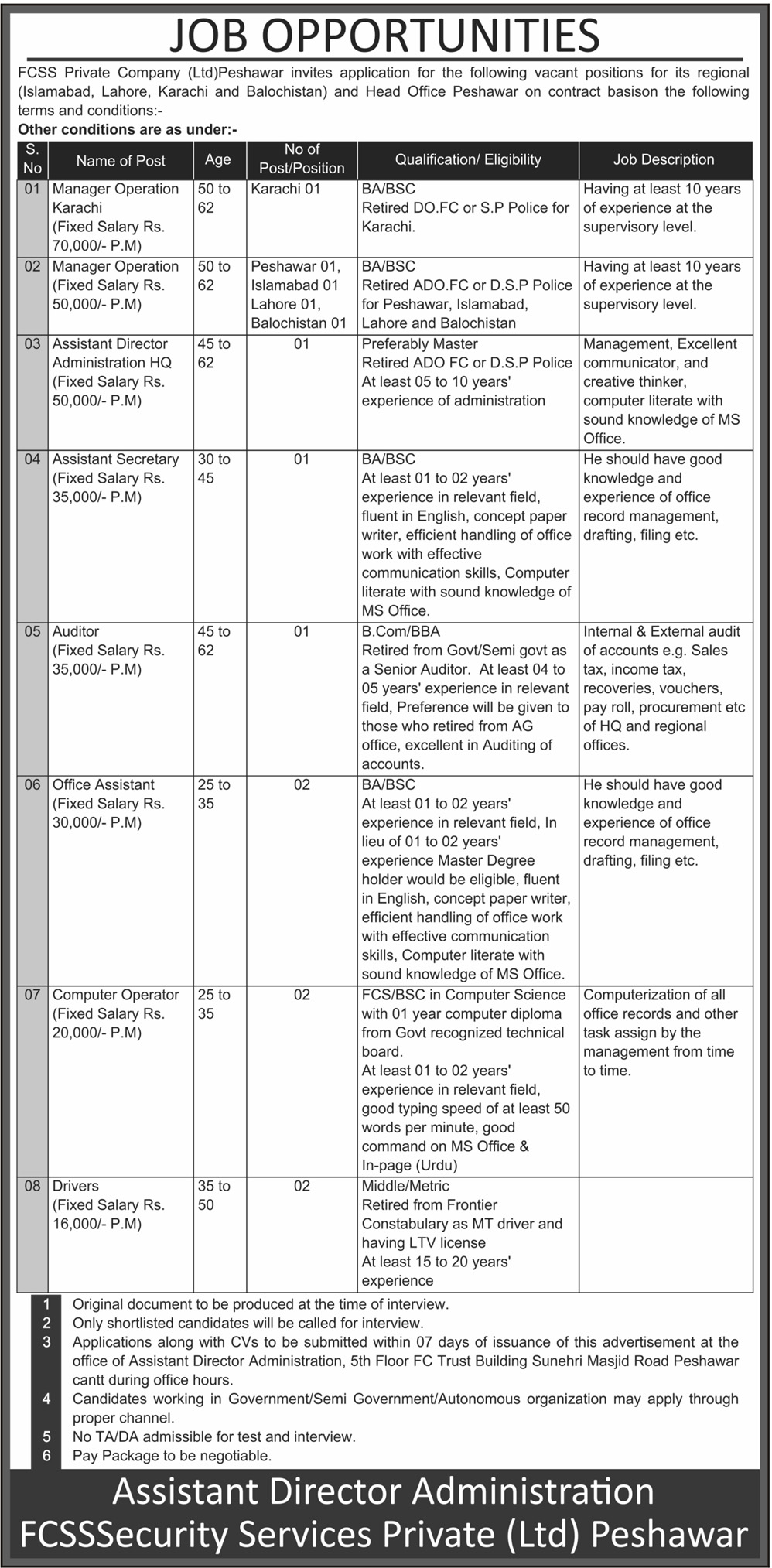 FCSS Private Company Peshawar jobs 2021 Application form Download Online