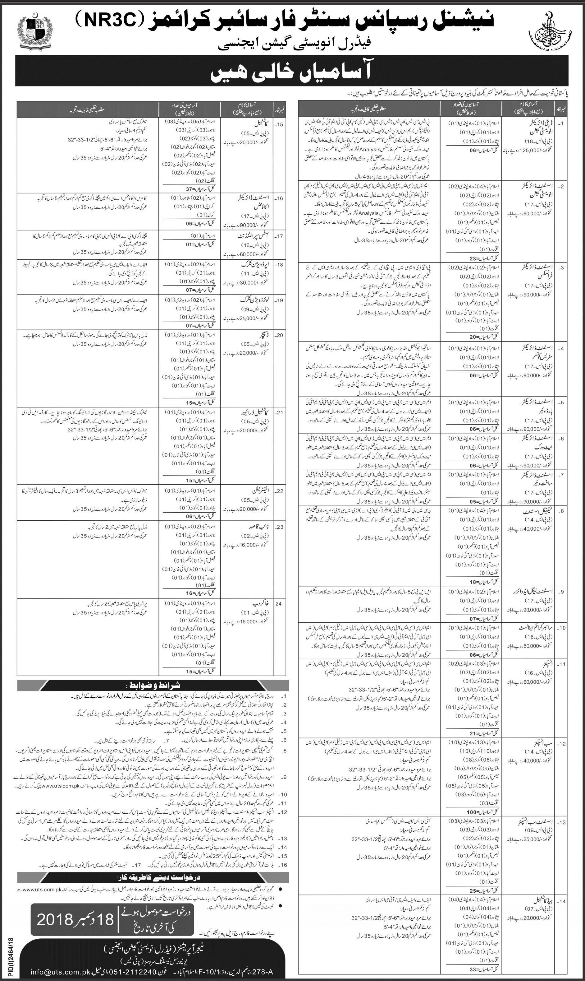 FIA National Response Center UTS jobs 2018 Apply online