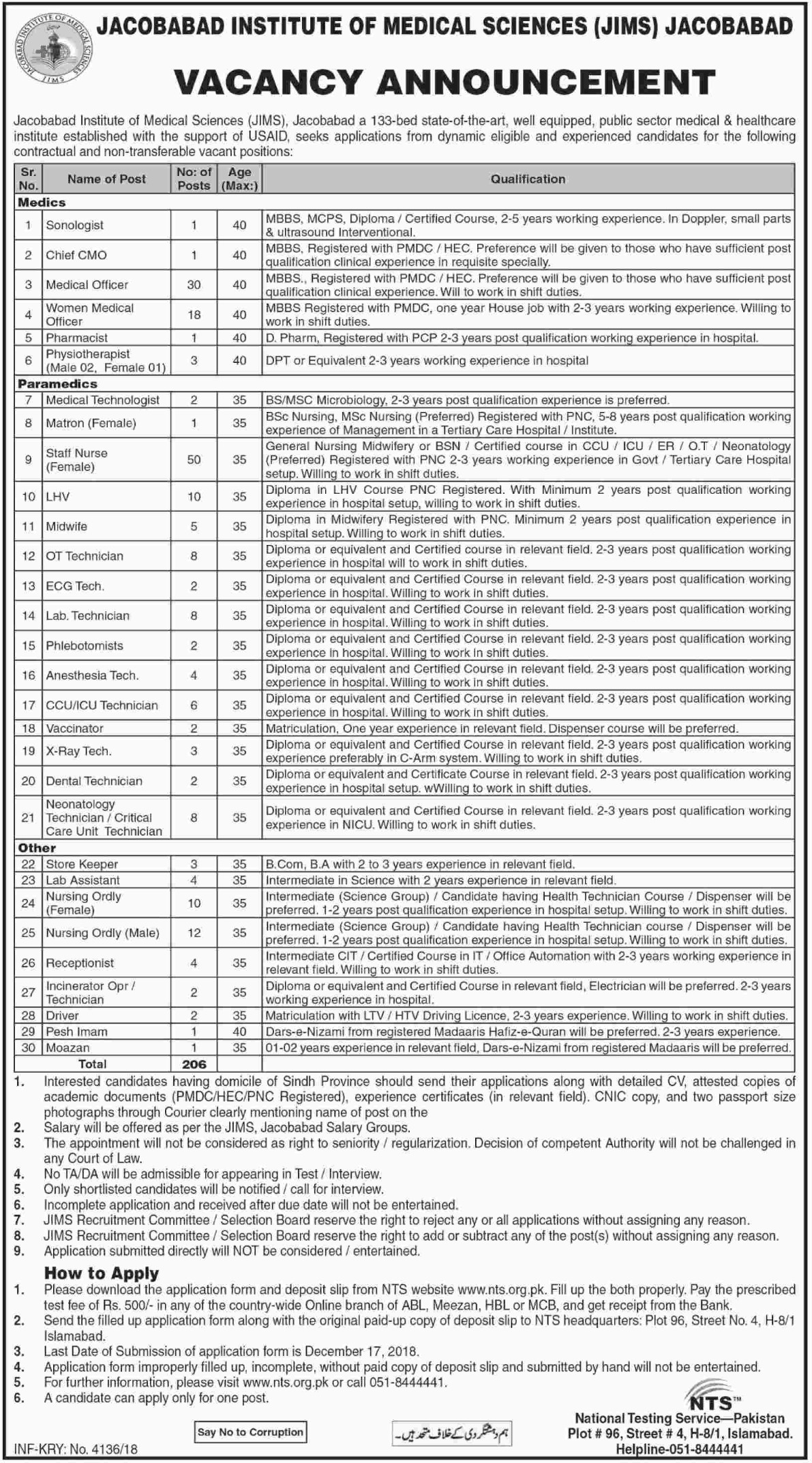 JIMS Jacobabad December Jobs 2018