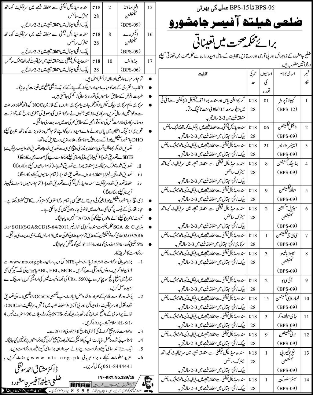 Nts Result 2019