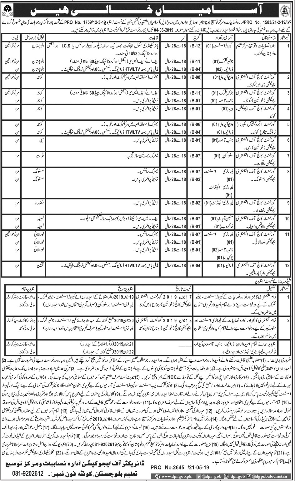 Education Department Balochistan Jobs 2019 Application form Eligibility Criteria
