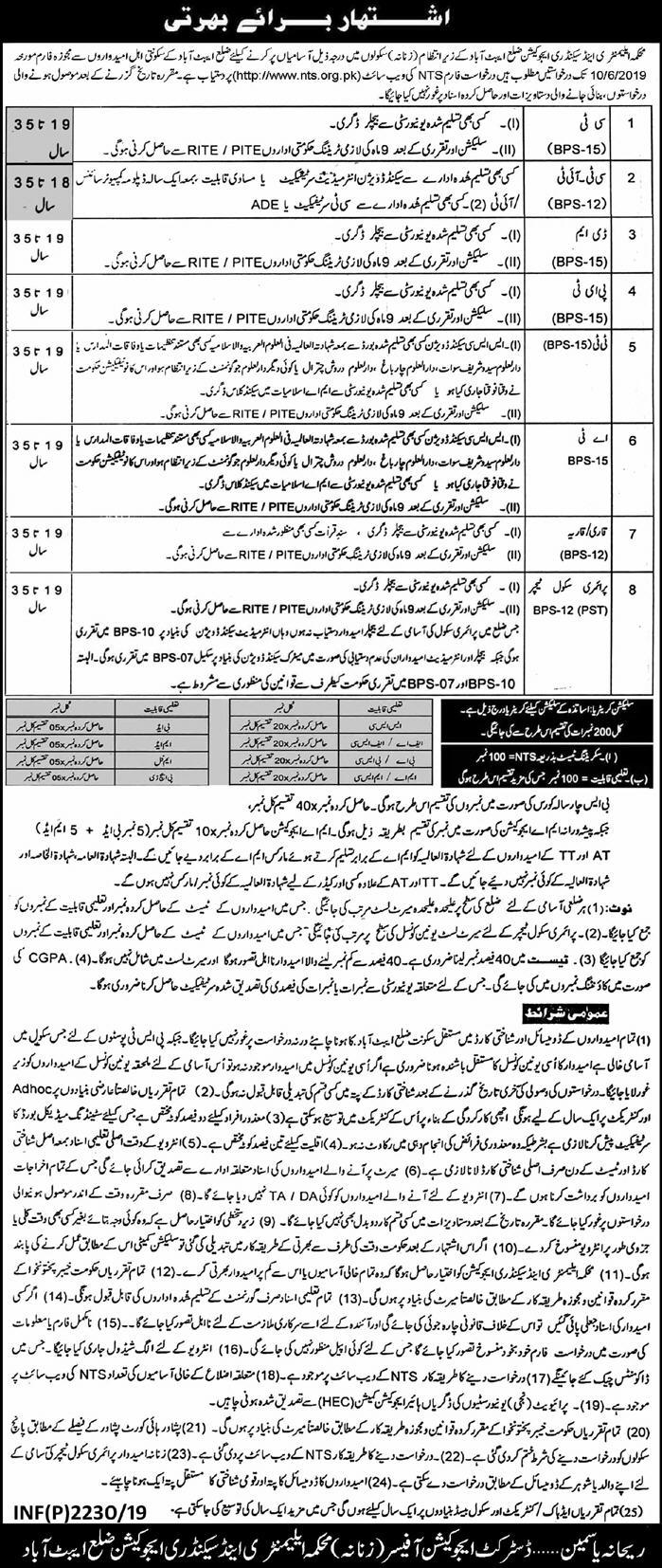 Elementary and Secondary Education Department NTS Jobs 2019 Apply online