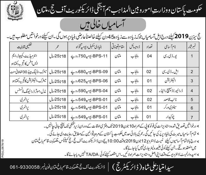 Ministry of Religious Affairs Multan Jobs 2019 Application form Eligibility Criteria